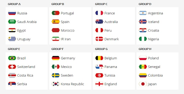 vm 2019 grupper
